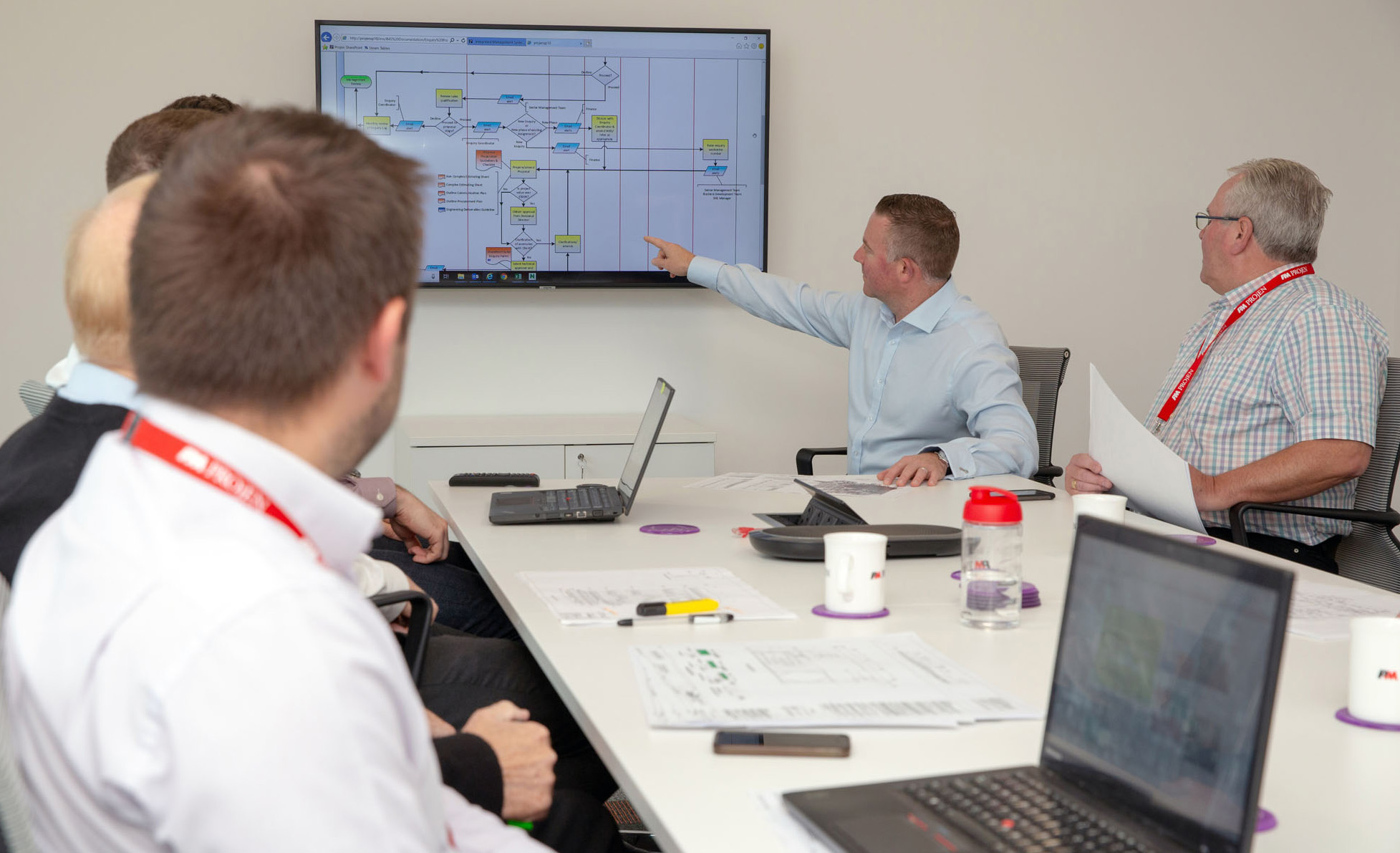 Project Management Training, Systems and Procedures